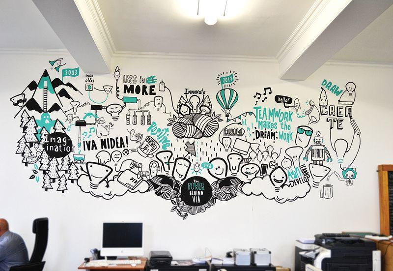 Mural - 'The Power Behind VIA'
