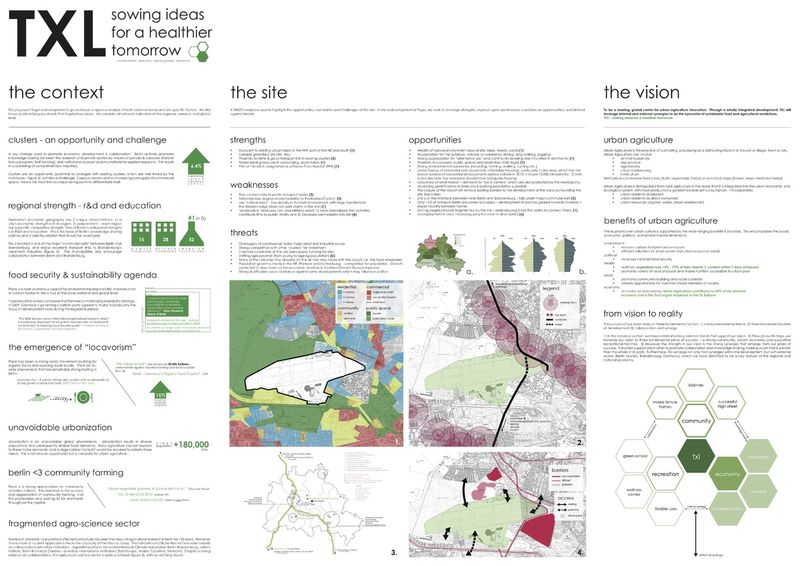 UCL-MSc International Planning (Tegal site masterplanning Project)