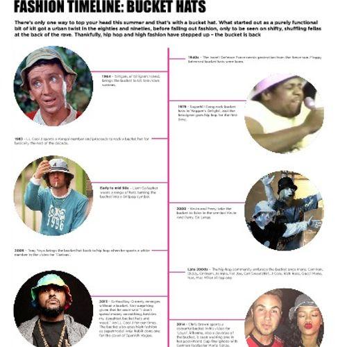 fabedcca749 Fashion timeline  Bucket Hats