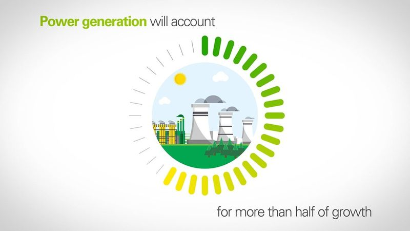 BP - Animating insight on the future of energy