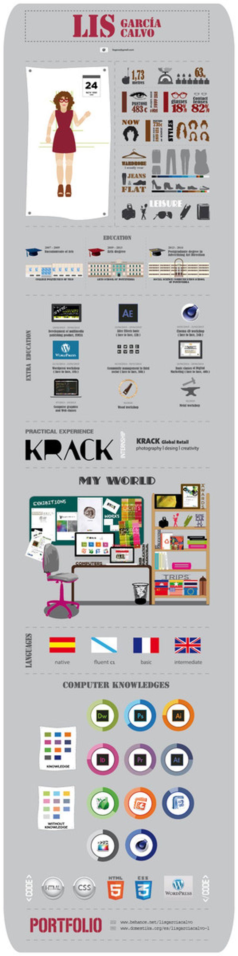 My creative Curriculum vitae II