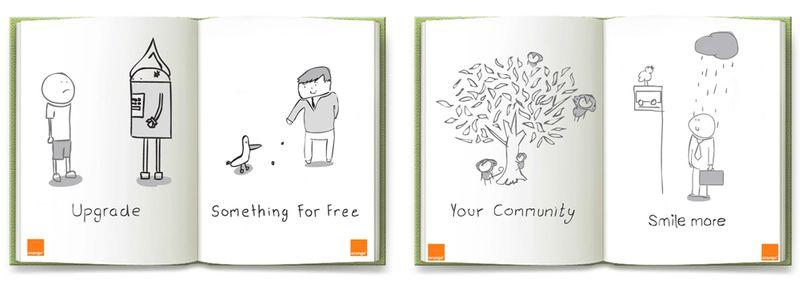 Orange Optimistic Images