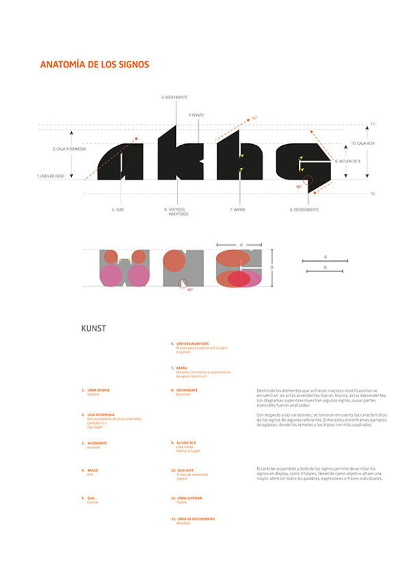 KUNST typography