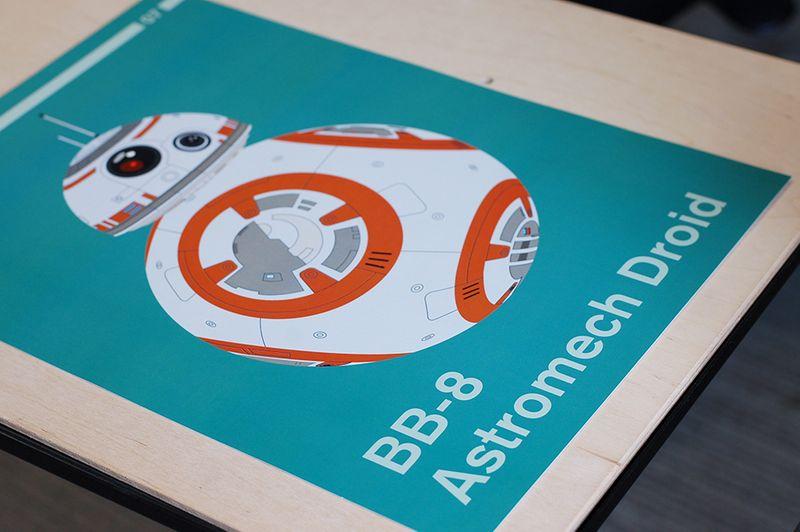 Droids Prints - For Sale