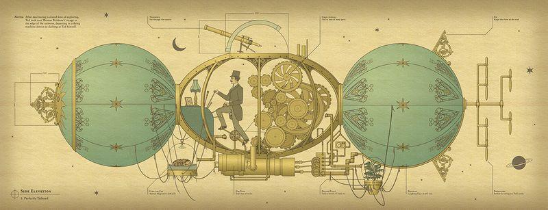 Ted Baker   Brisbane Store illustrations