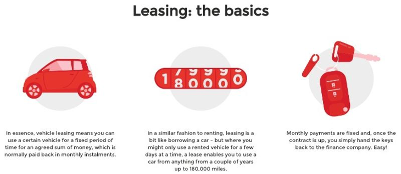 Leasing Options: why lease?