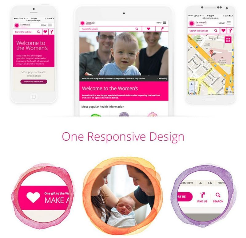 THE WOMEN'S HOSPITAL UX REDESIGN AND DEVELOPMENT