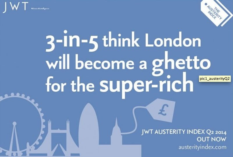 JWT Austerity Index Q2 2014: Property Woes Push Brits to Extremes