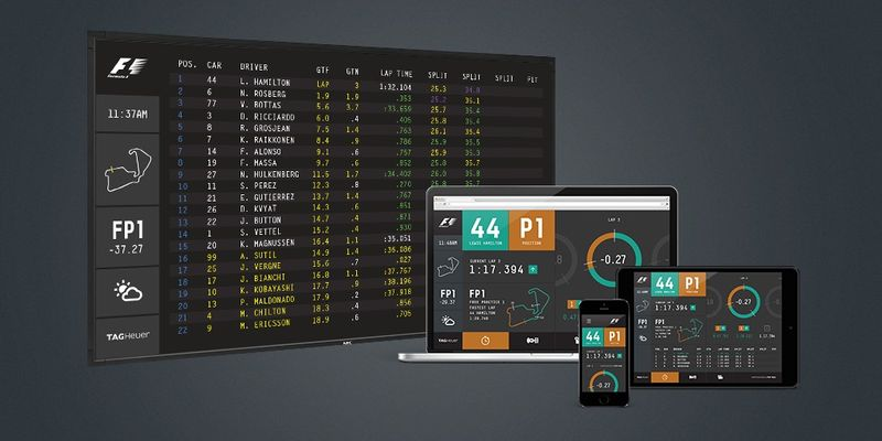 Formula One Data Screen