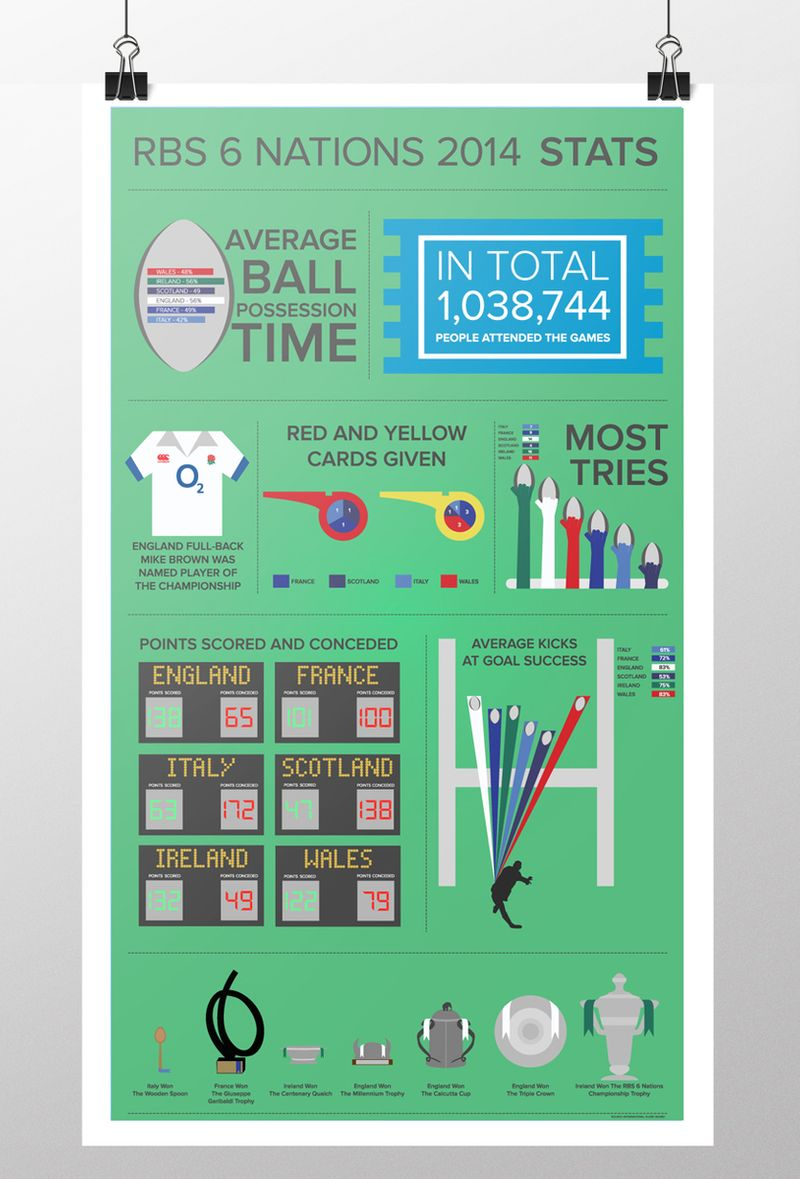 Rugby Infographic