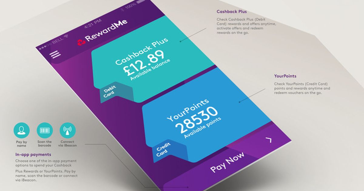 RBS / NatWest Future Bank | The Dots
